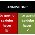 Analisis360Loquesiyloqueno